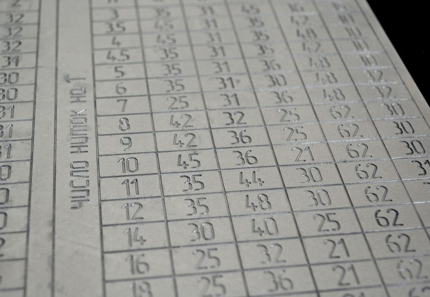 Гравировка таблички «Сменные шестерни»